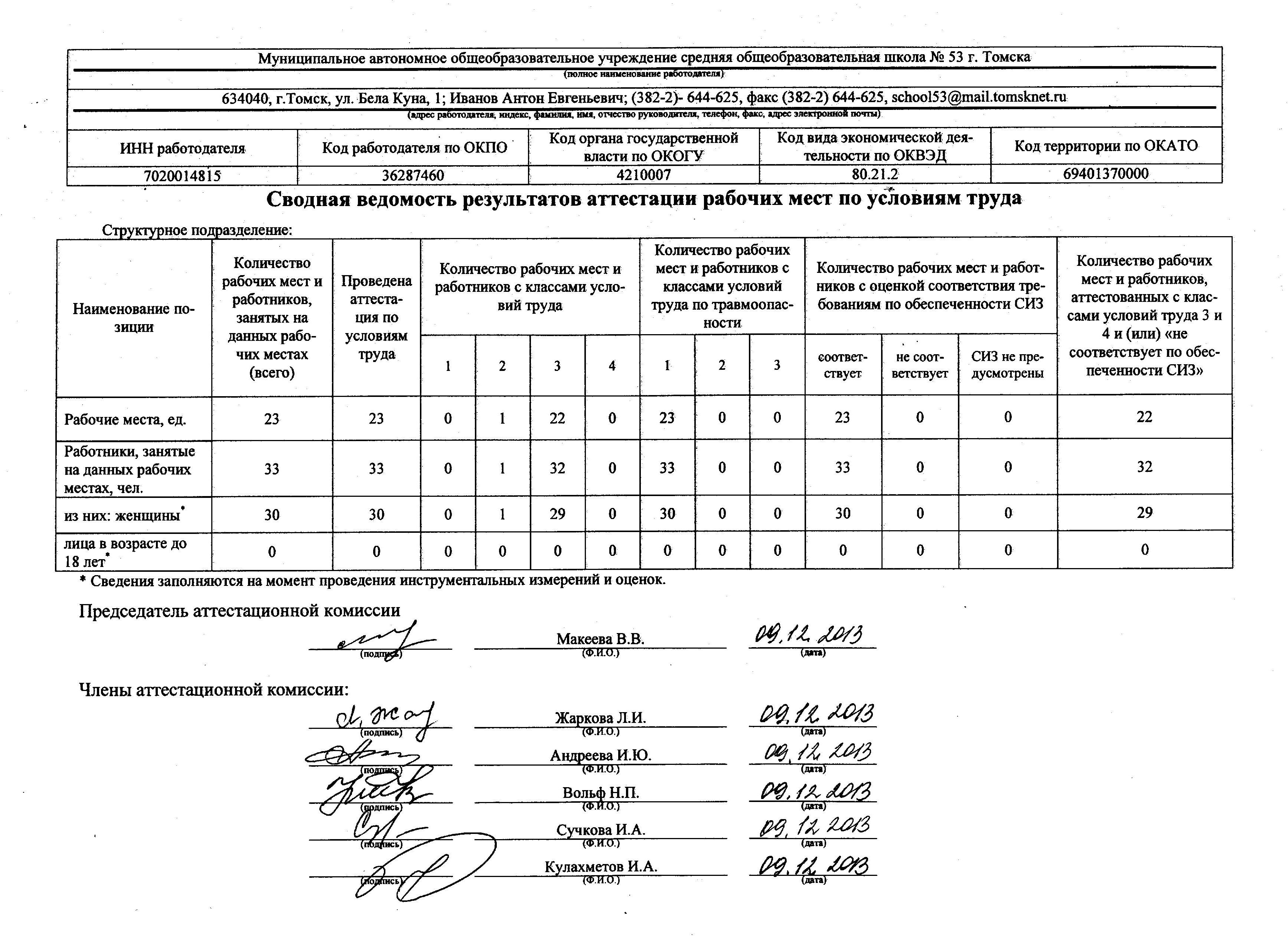 Образец искового заявления в суд: рекомендации и готовые